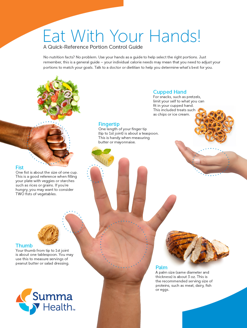 7 Portion Control Tips recommendations